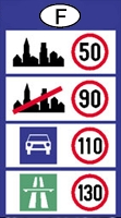 France speed limits